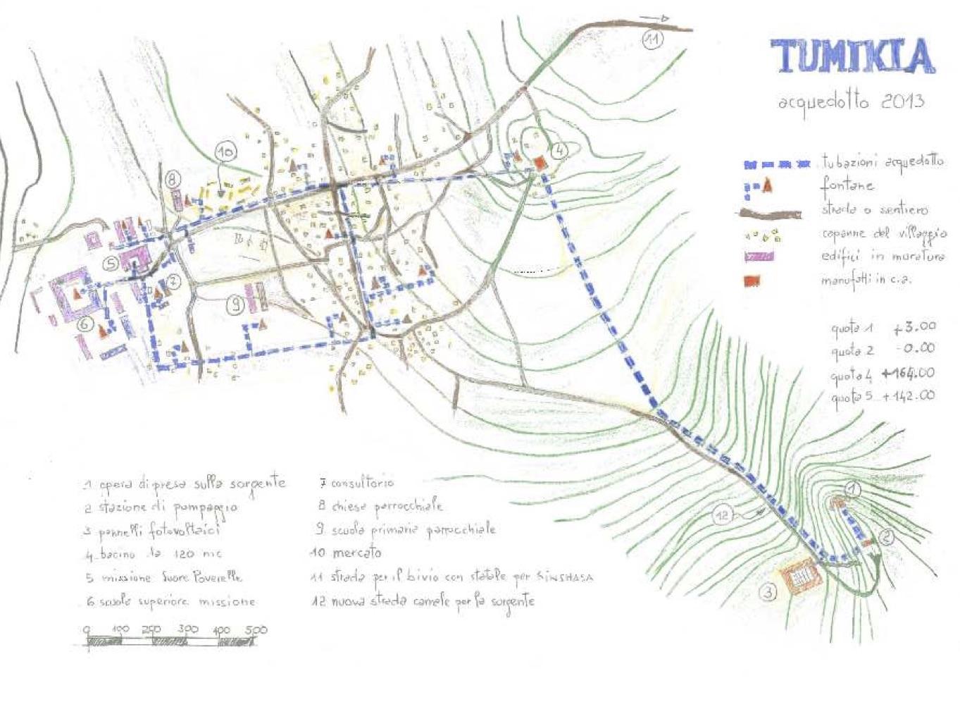 2017 09 02 progetto tumikia